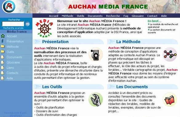 Méthodologie Auchan Media